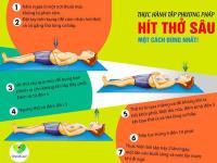 5 biểu hiện của hít thở không đúng cách